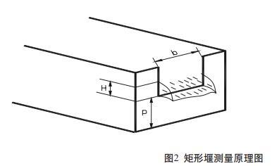 矩形堰测量原理图