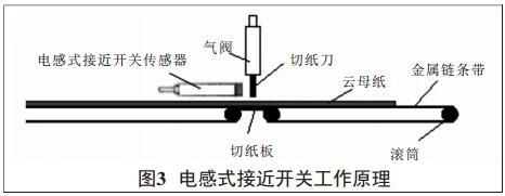 电感式雷达液位计工作原理