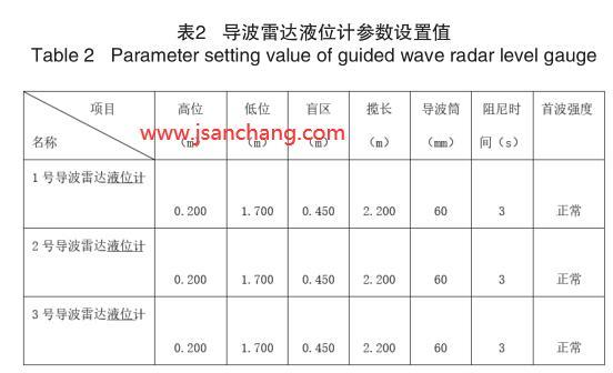 导波雷达液位计参数设置值