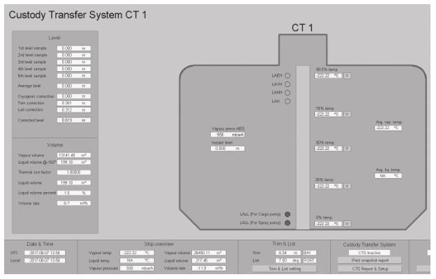 CTS系统人机界面