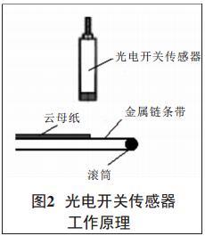 光电开关液位计工作原理