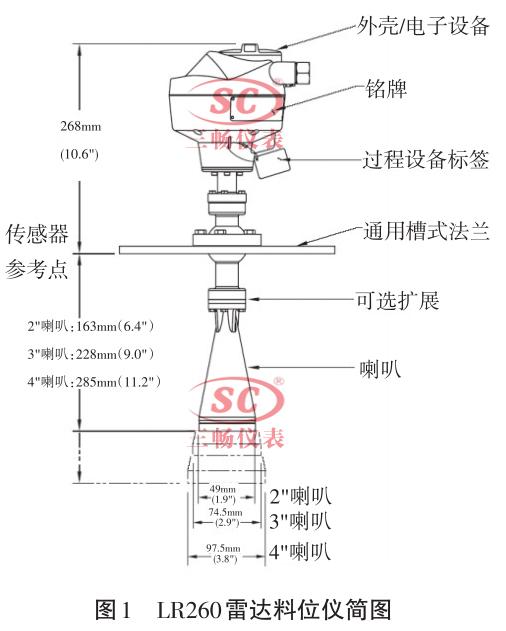 西门子LR260雷达料位计规格结构.jpg
