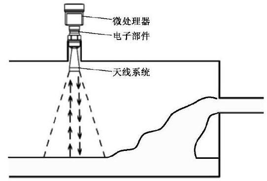 图1 普通雷达液位计结构示意图