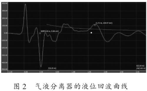 气液分离器的液位回波曲线