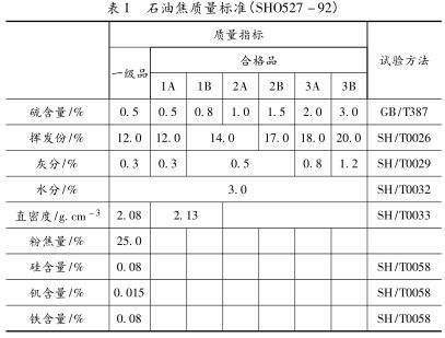 雷达液位计质量标准(SHO527 -92)