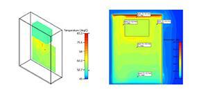 电池的表面温度,PCB和PCB上的组件(
