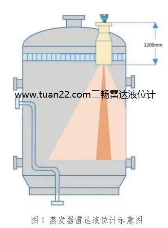 蒸发器雷达液位计示意图