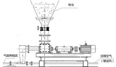 普通精度雷达液位计应用系统细节图