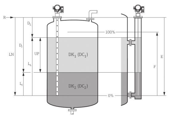 液位测量原理