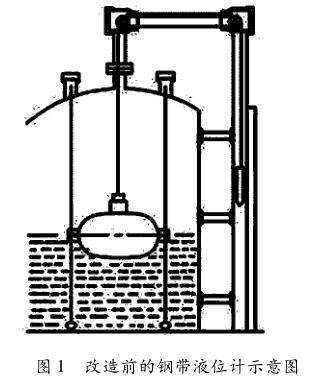 改造前的钢带液位计示意图
