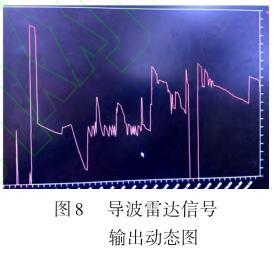 导波雷达信号 输出动态图
