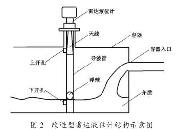 改进型雷达液位计结构示意图