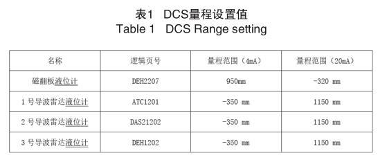 DCS量程设置值
