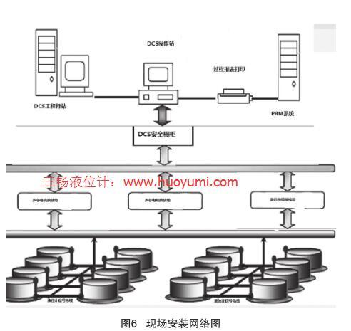 现场安装网络图