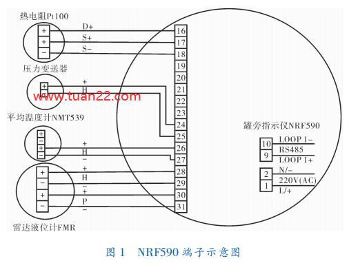 NRF590 端子示意图