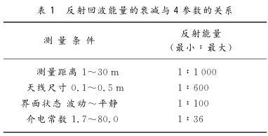 反射回波能量的衰减与4参数的关系