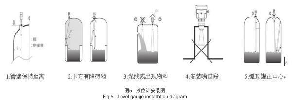 雷达液位计安装图