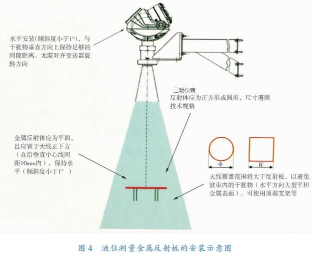 液位测量金属反射板的安装示意图