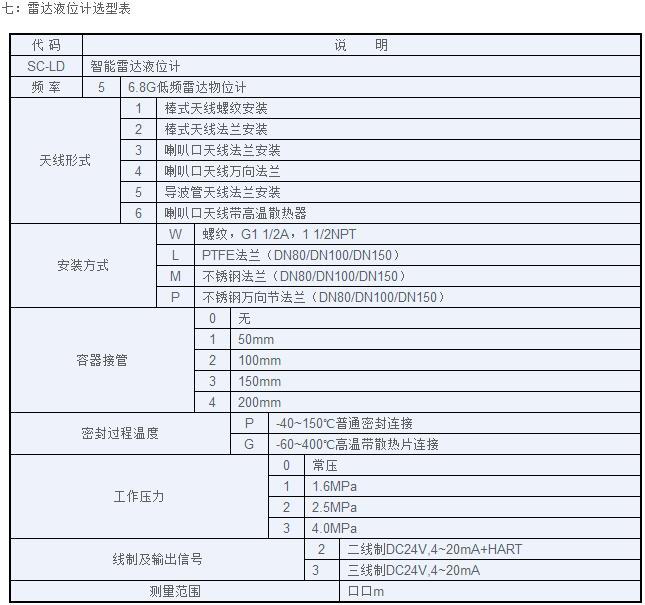 雷达液位计选型表