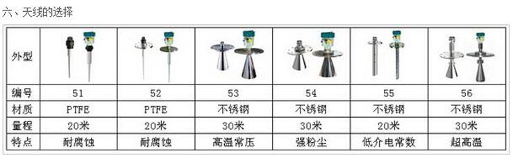 雷达液位计结构尺寸图